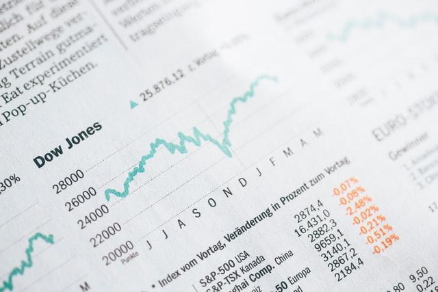 üzleti angol grafikonelemzés tendenciák
